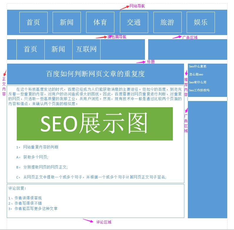 百度是如何判断wordpress企业网站内容优化质量度的