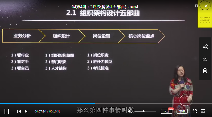 [完结]混沌大学张丽俊组织的力量28讲课程百度网盘视频下载